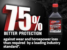 Choosing the best synthetic motor oil